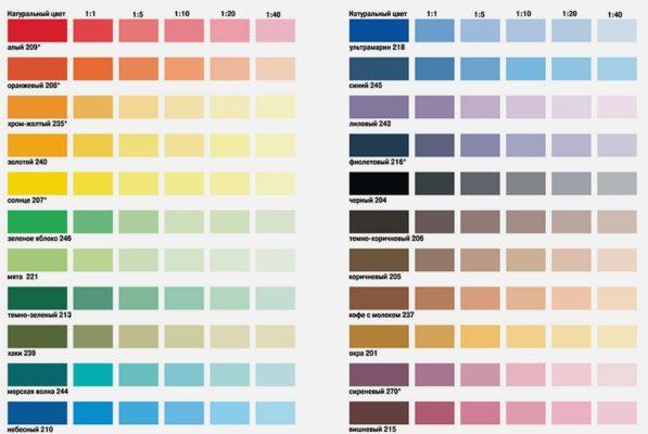 Варианты цветов красок